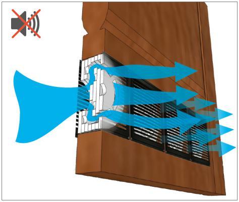 Принцип работы клапана двервент
